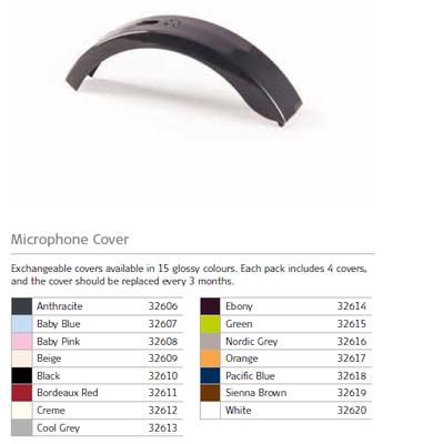 SONNET Microphone Cover  Κάλυμμα μικροφώνου (4 τεμ.)