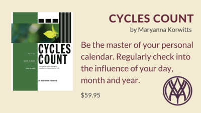 Cycles Count