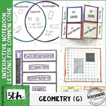 Interactive Math Notebook Common Core Aligned 5th Grade ALL GEOMETRY Standards