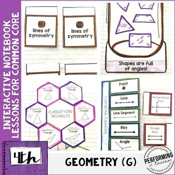 Interactive Math Notebook 4th Grade Geometry Common Core