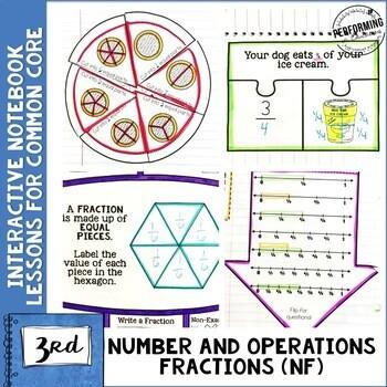 3rd Grade Math Interactive Notebook Fractions NF
