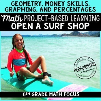 Percentages Project Based Learning for 6th Grade Math: Open a Surf Shop