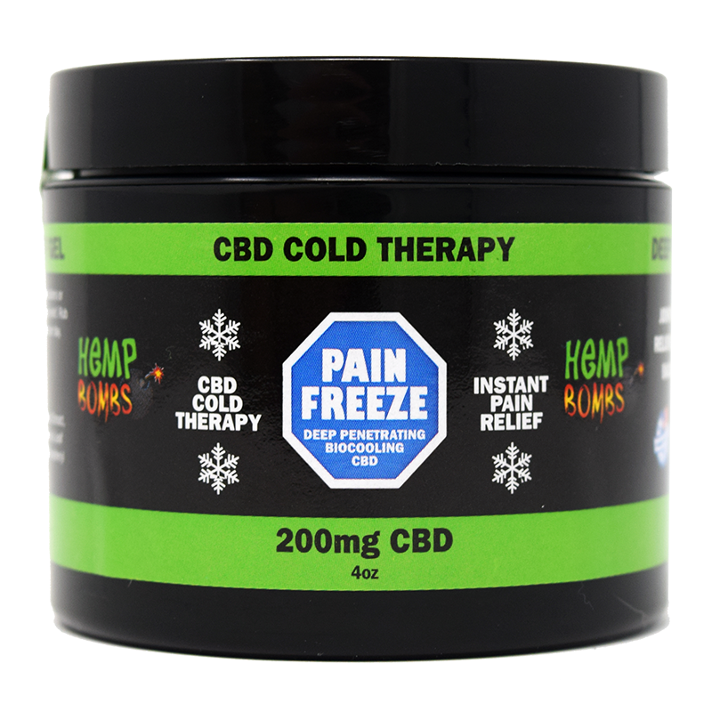 cbd cream for pain