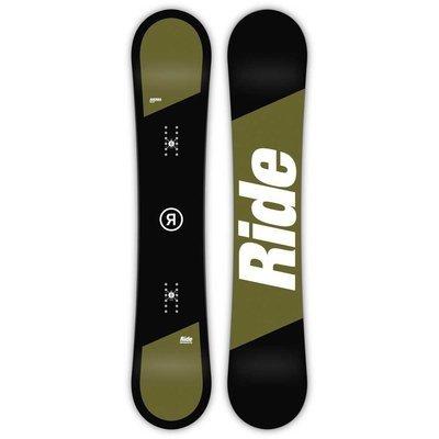 Ride Agenda Board