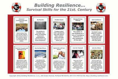 Skills & Attitudes of Resilience Poster (12