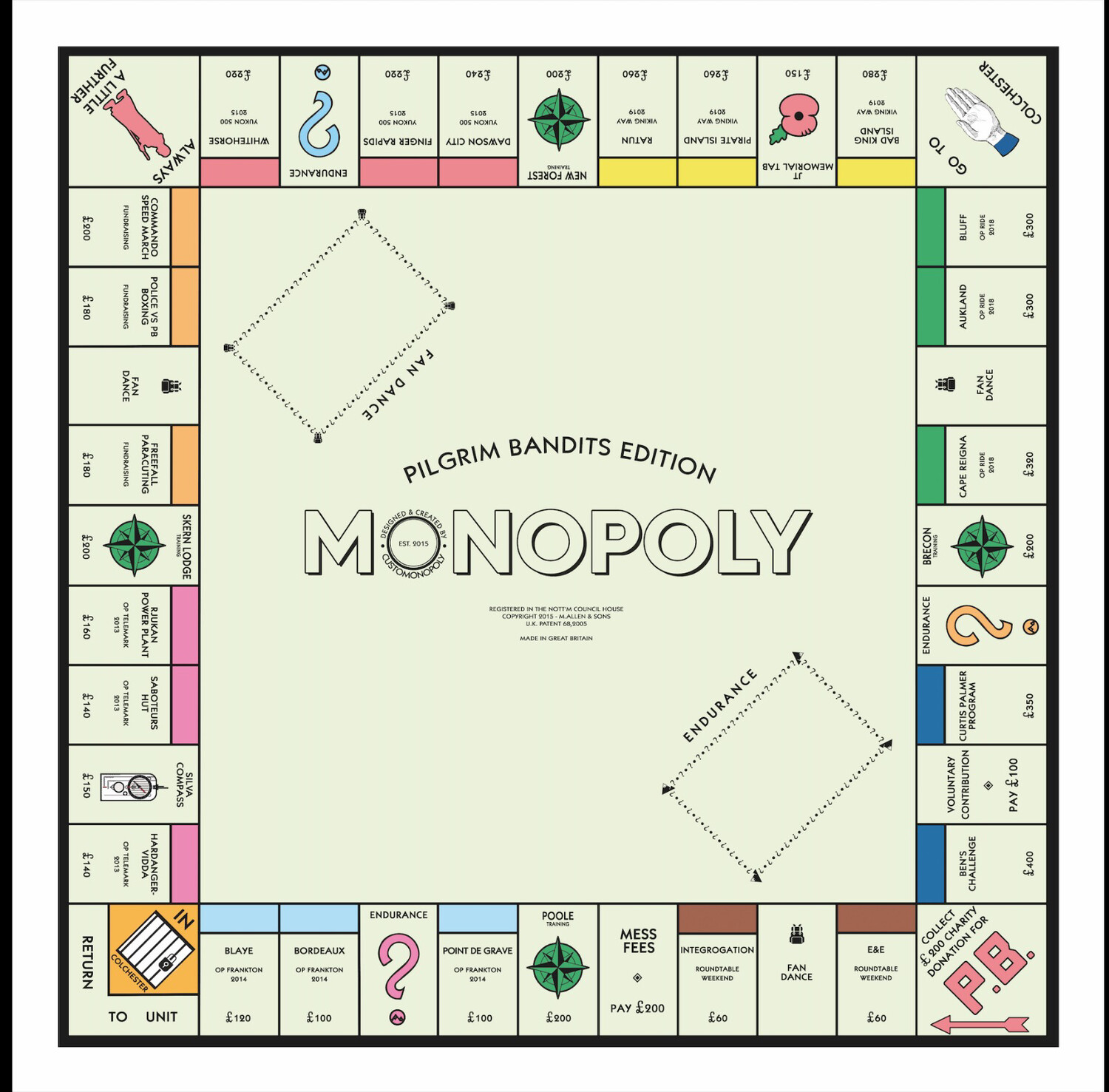 Limited Edition Pilgrims Monopoly Poster