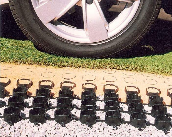 Grassrings Turf Reinforcement Grassrings