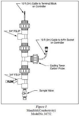 Fine Lmi Wiring Digital Resources Indicompassionincorg