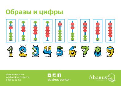 """Постер """"Образы и цифры"""" (Электронный формат)"""