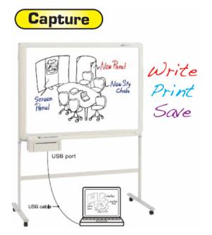 PLUS Electronic Copyboard C-20W