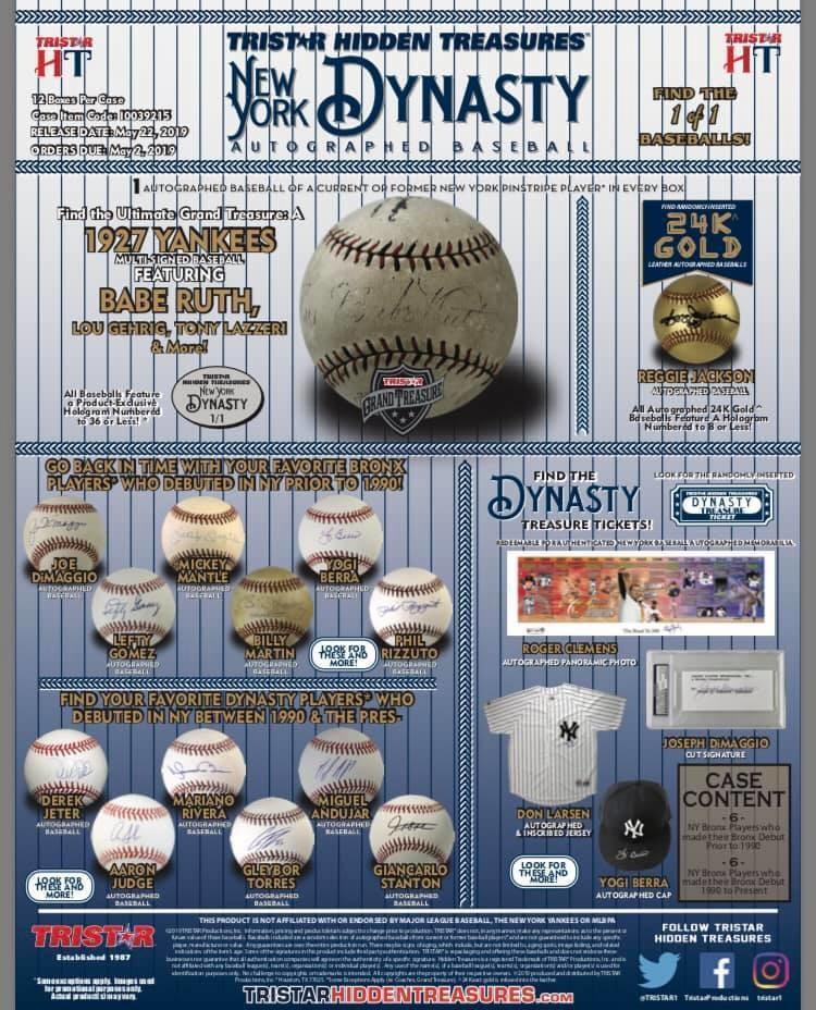 Yankees Mystery Baseball Razz