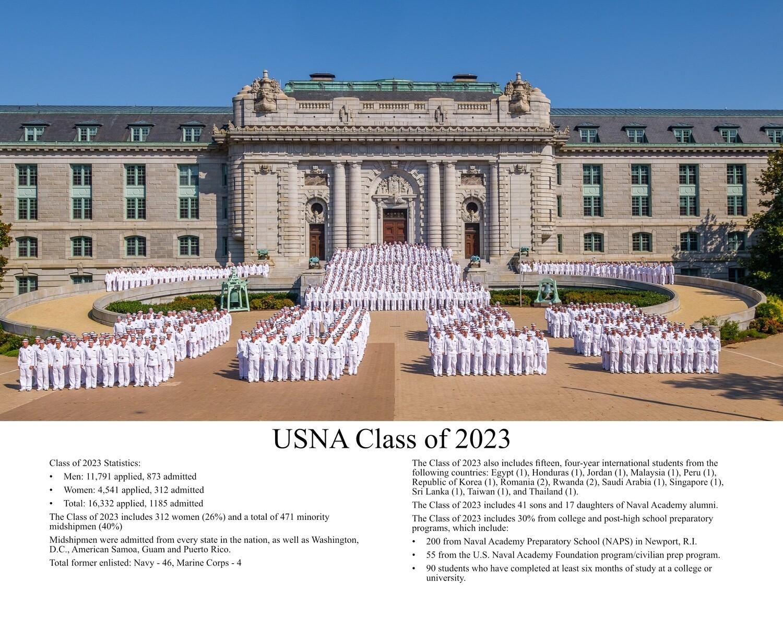 Class of 2023 Statistics