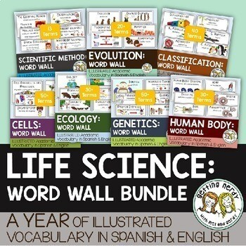 Life Science Word Wall Bundle
