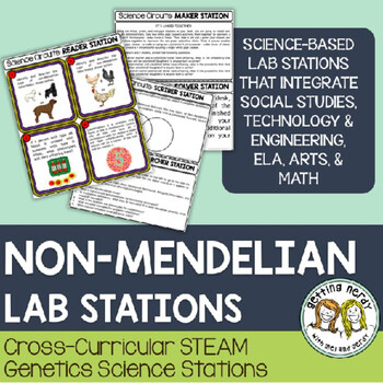 Non-Mendelian Inheritance - Genetics - Science Centers / Lab Stations