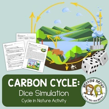 Ecology - Carbon Cycle Dice Simulation Game