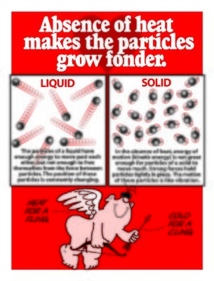 Liquids vs Solids