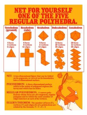 Regular Polyhedra/Nets