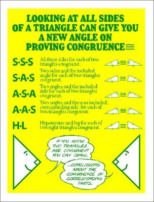 Ways to Determine Congruence