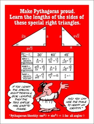 Special Right Triangle Relationships