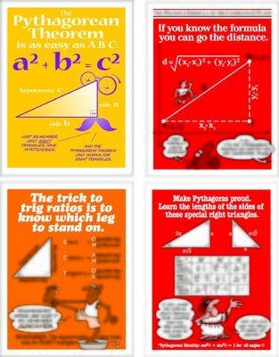 Trigonometry Poster Set (4)