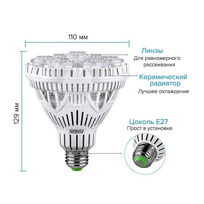 Sansi GROW LED лампа полного спектра 30W