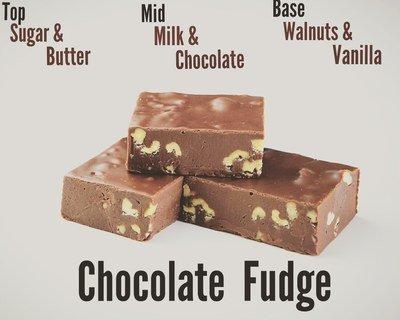 Chocolate Fudge Cuticle Oil
