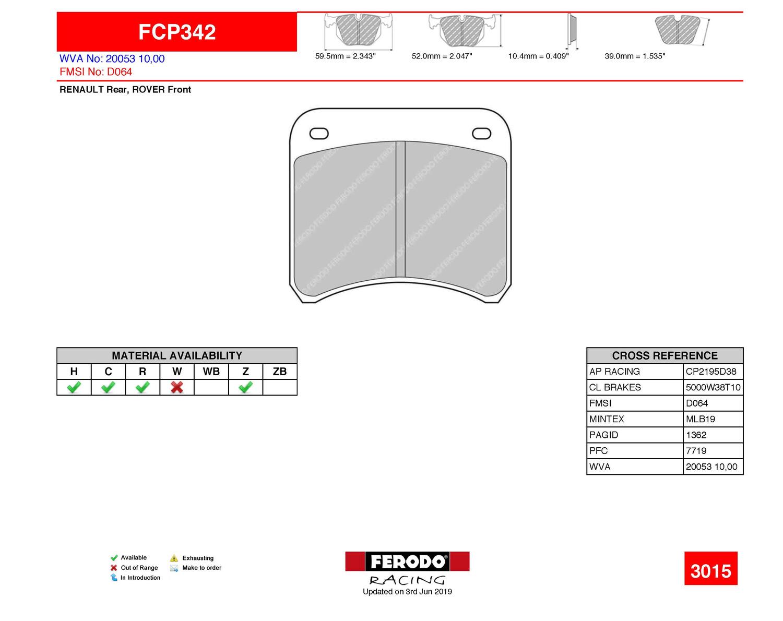 Ferodo FCP342C Brake pads