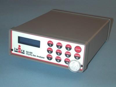 CO2 and O2 Respiratory Gas Analyzer with Calibration Kit