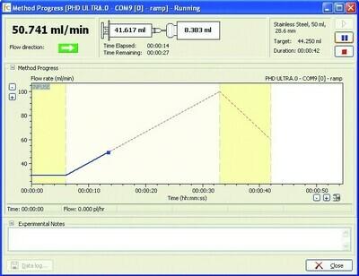 Flow Control Software for Harvard Apparatus Syringe Pumps