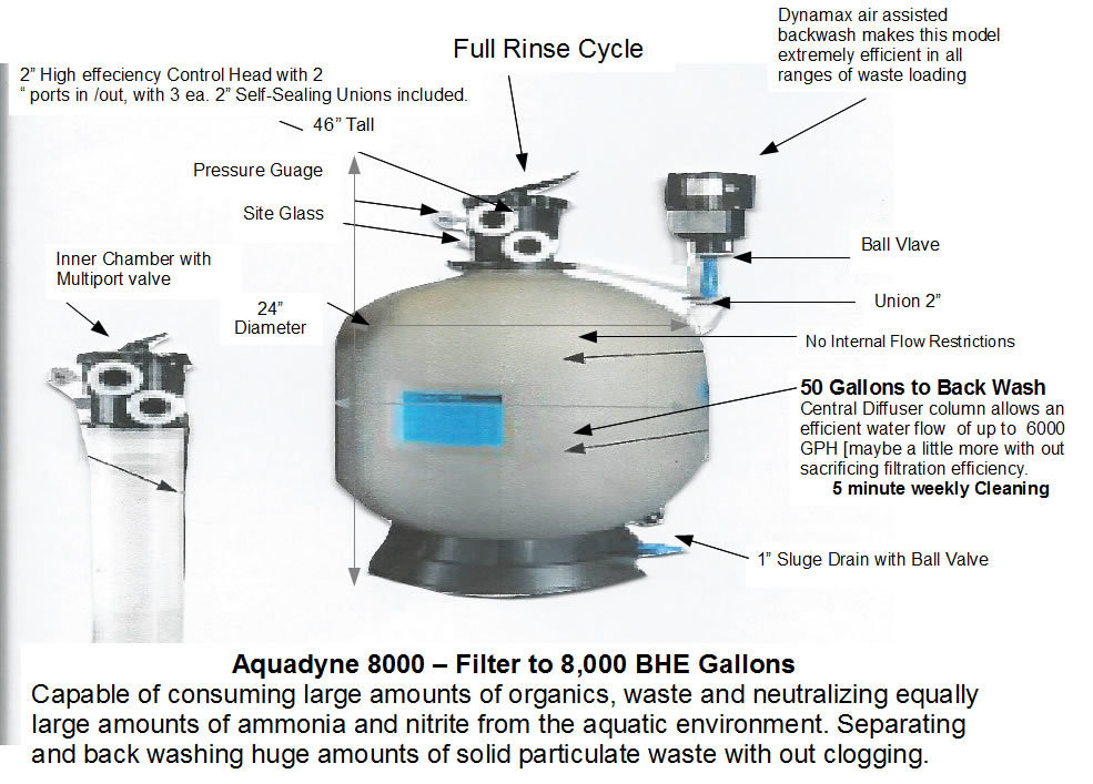 AQUADYNE AD 8000BHE ponds up to 8,000 Gallons FREE SHIPPING