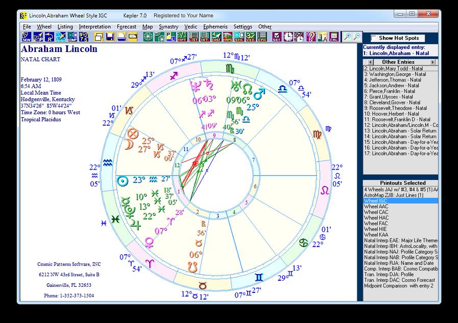 Cosmic Patterns: Kepler