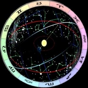 M102 Chart Calculation (Math 2)