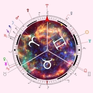 Astrolabe: Nova Chart Wheels