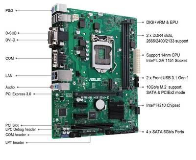 Материнская плата ASUS PRIME H310M-C <Socket-1151v2, Intel H310, 2xDDR4, PCI+ PCI-E+ PCI-E 16x, 4xSATA+ m.2, DVI+ VGA, 2xPS/4, 6xUSB, 3xAudio (8Ch), GLa,> mATX, RTL