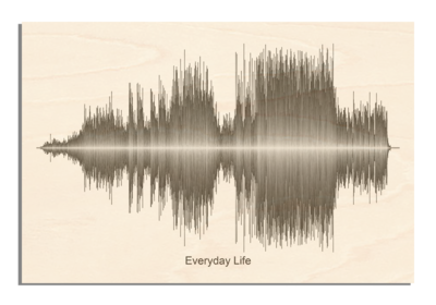Coldplay everyday life Soundwave Wood