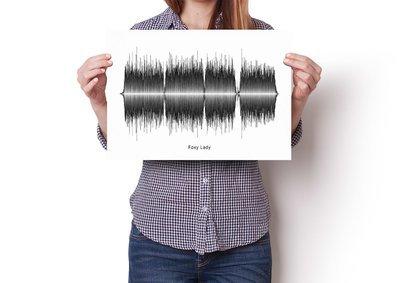 Jimi Hendrix - Foxy Lady Soundwave Poster