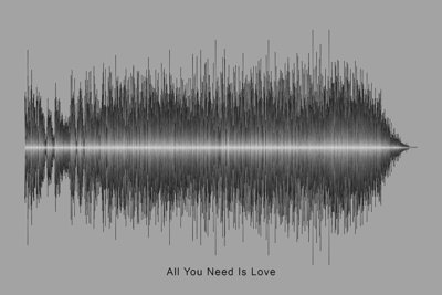 Beatles - All You Need Is Love Soundwave Digital Download