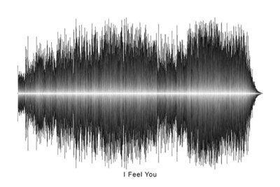 Depeche Mode - I Feel You Soundwave Digital Download