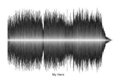 Foo Fighters - My Hero Soundwave Digital Download