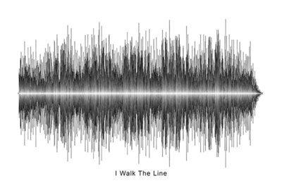 Johnny Cash - I Walk The Line Soundwave Digital Download