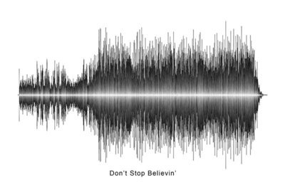 Journey - Don't Stop Believin Soundwave Digital Download