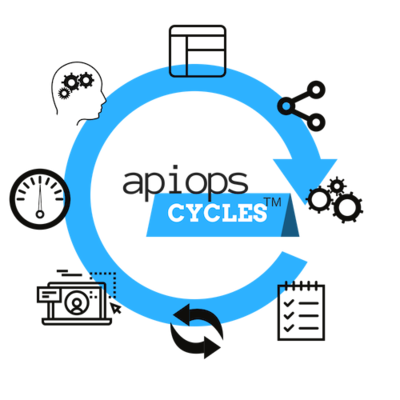 APIOps Cycles Certification - Foundation level