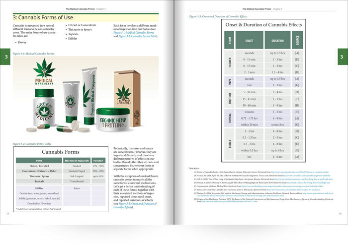 The Medical Cannabis Primer - Book