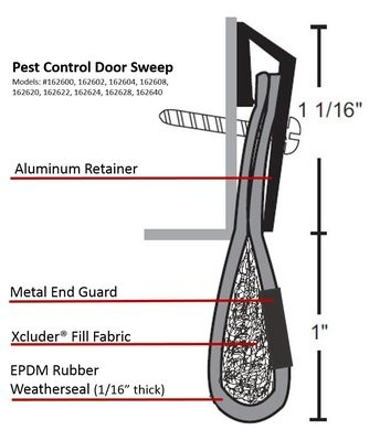 Rodent Proof Door Sweep 36