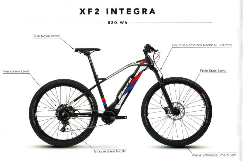 Fantic XF2 INTEGRA
