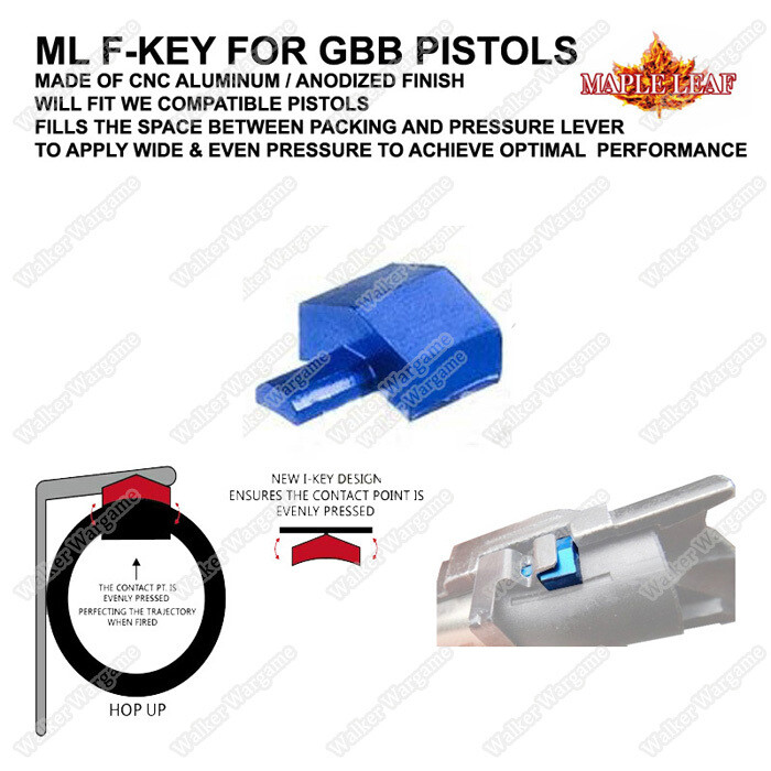 Maple Leaf - F Key for Hop Up GBB Pistol