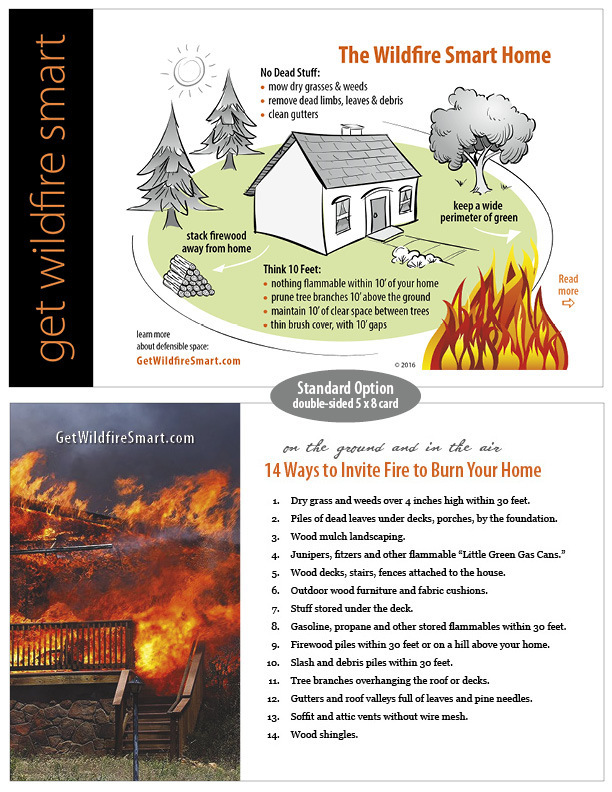 Card 1: The Wildfire Smart Home GWS-refcard1