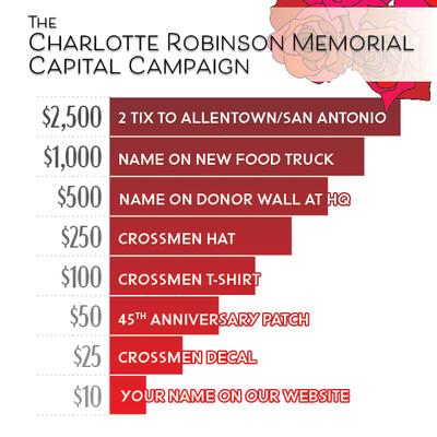Charlotte Robinson Memorial Capital Campaign Donation