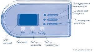 Панель управления ID с дисплеем