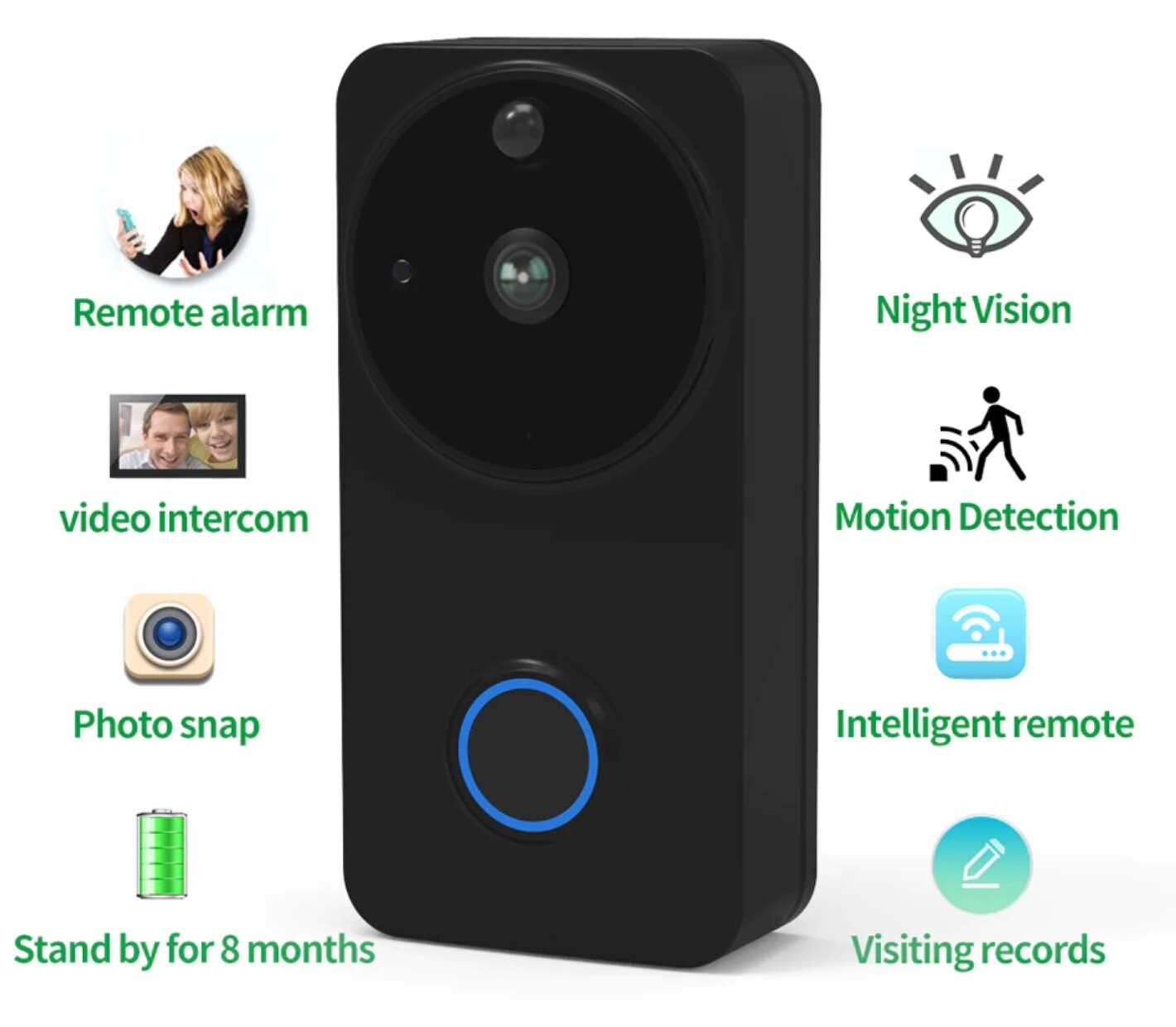 Video Camera Doorbell (Waterproof) Chime + 32 GB SD Card + No Batteries Needed (Wi-Fi)